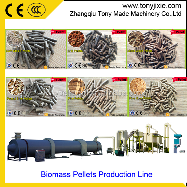 TOP Quality Wood Pellet Making Line/Straw Pellet Production Line