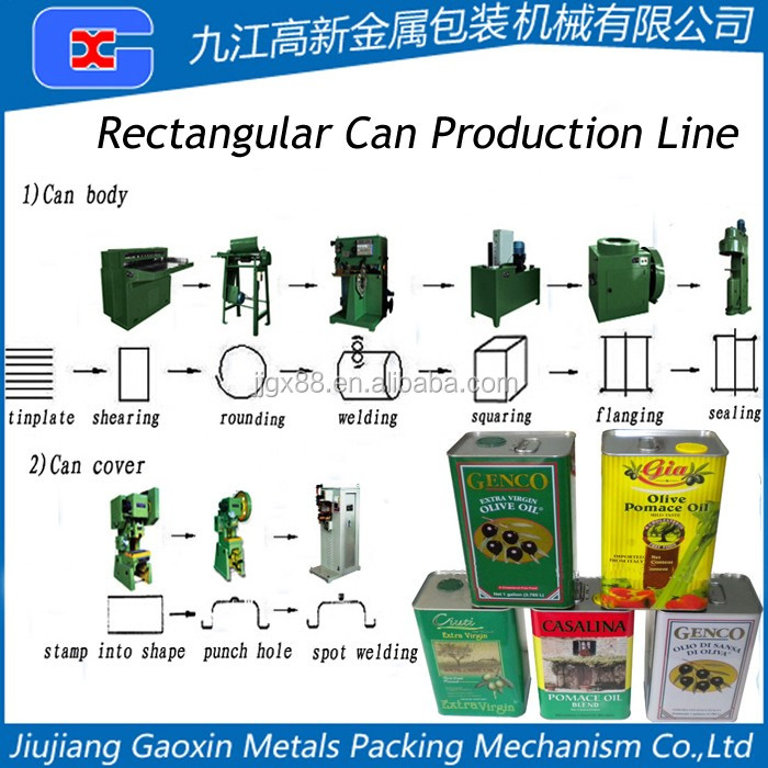 Rectangular Can Production Line,Tin Can Making Machine,3L Can Machine