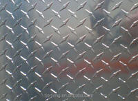 a36 hot rolled stainless Gi galvanized mild STEEL Flat Bar sizes color STEEL PLATE