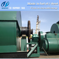 Waste to oil tyre/scrap plastic pyrolysis plant tyre/paper recycling machine prices