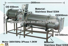 Roller machine for food extrusion/pet food/meat