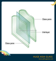 Laminated Glass Price, laminated safety glass CE $ ISO Certificate