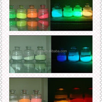Photoluminescent Pigment with high quality