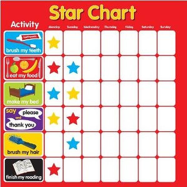 List Manufacturers of Kids Rewards Chart, Buy Kids Rewards Chart ...