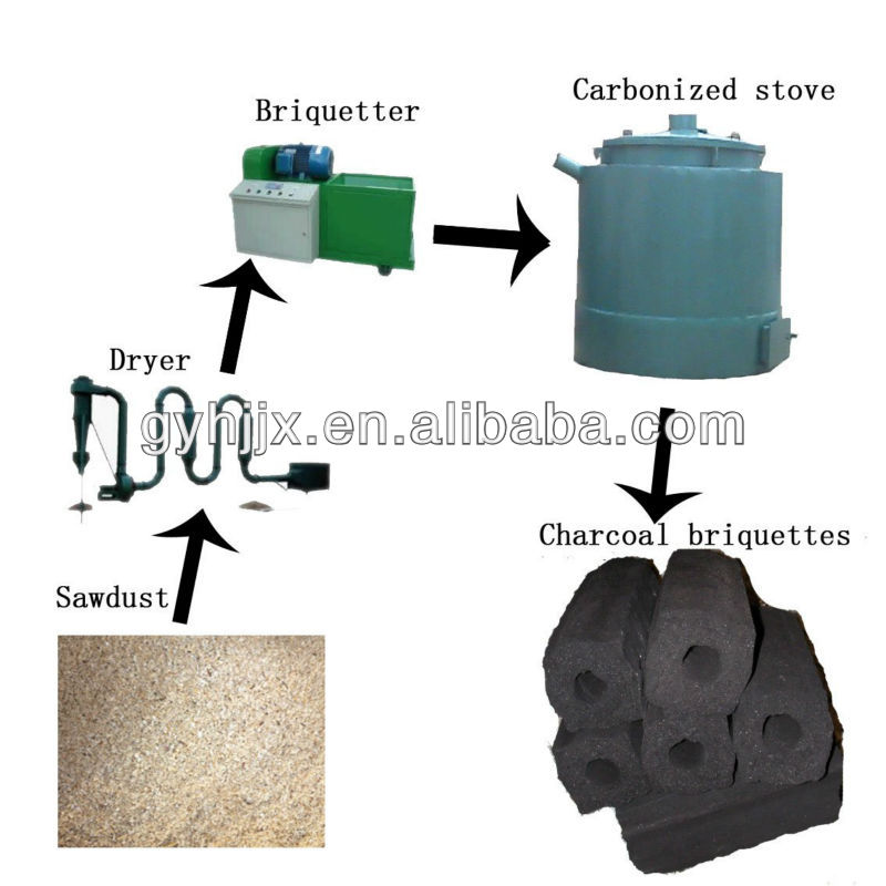 Agricultural Waste/wood waste/coconut wood charcoal briquette production plant