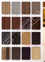 Trade Assurance hpl decorative veneer