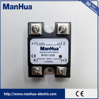 New Products 2016 Innovative Product Ideas Low Voltage Solid State Relay
