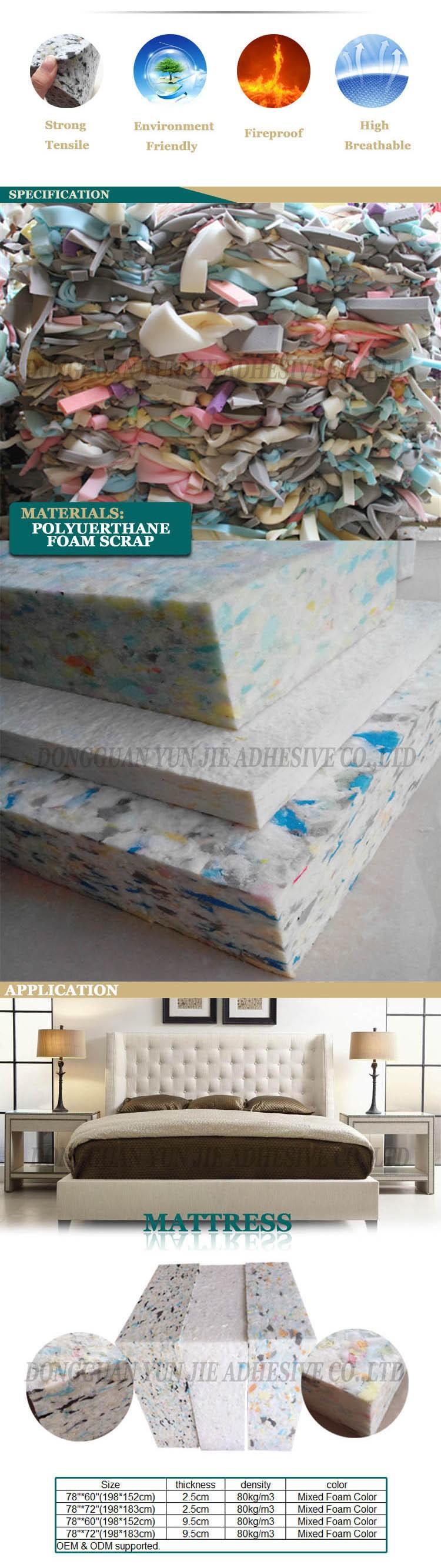 Топ продаж экономия кровать заполнение PU гибкой пены матрас
