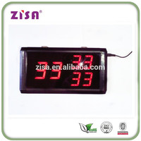Digital Paging System Receiver display