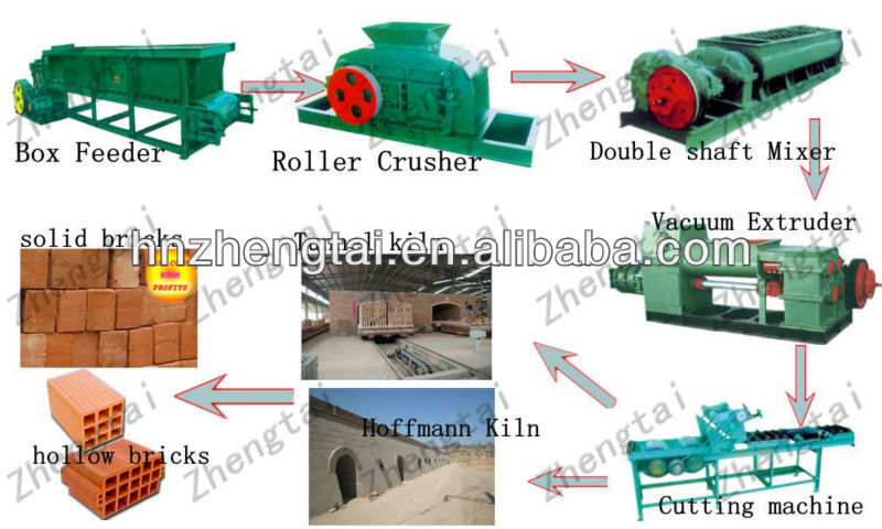 2017 new product fly ash brick making machine in India price