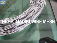 csingle type concertina razor wire CBT 65