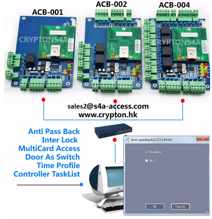 access control modules Hid global's networked access solutions provide end users an open architecture, ip-enabled platform for deploying a broad range of access control solutions.