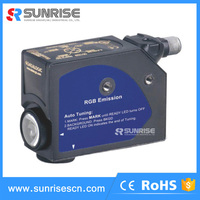 Prices Visibility Sensor