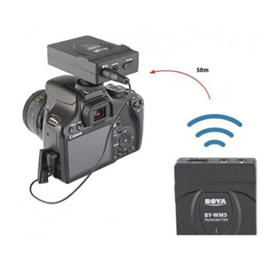 High Quailty Pro 2.4Ghz Wireless Lavalier Microphone System for Nikon D3200 D3300 D7000 D5300