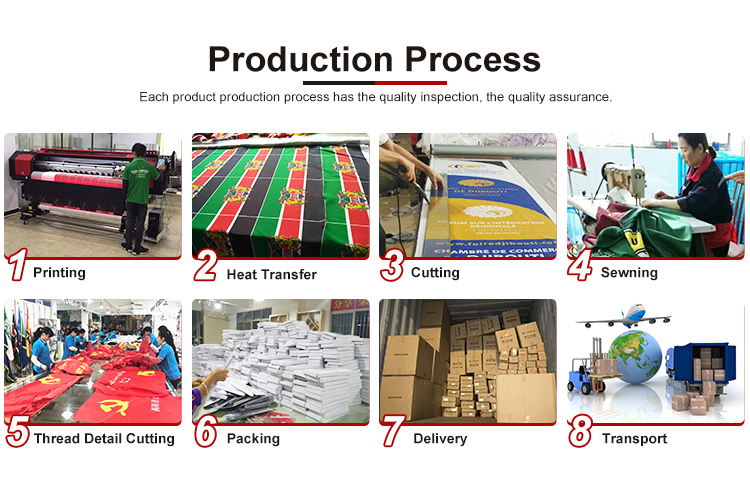 Wholesale Factory Direct Offer 2018 Coming World Cup Flags Banner Of The World USA Sublimation Printing Flag