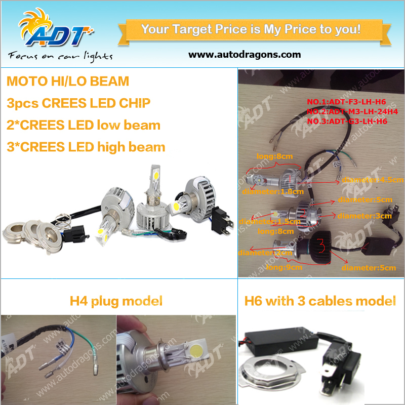 Hi / Low Beam CREES LED Motorcycle Headlight