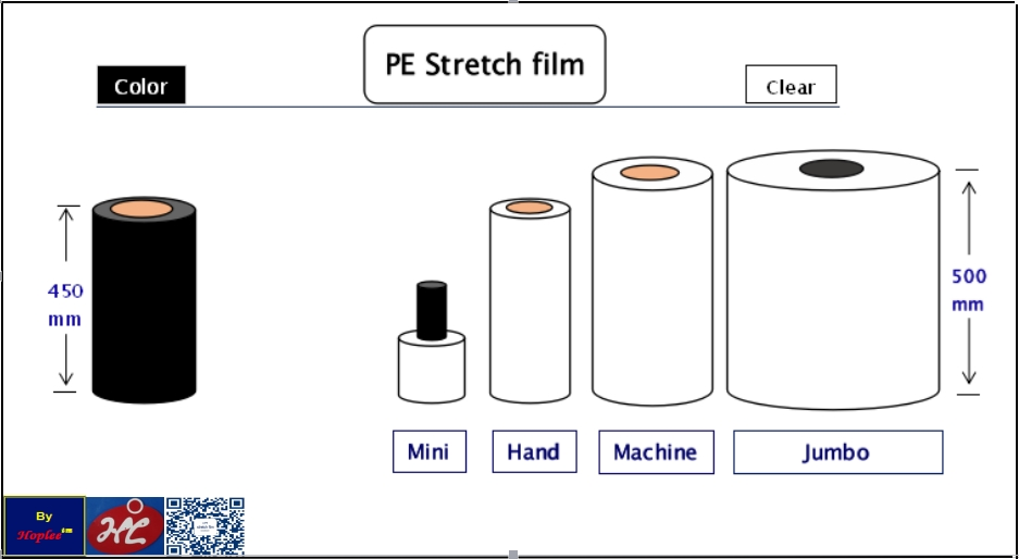 (Elfer) LLDPE stretch film/ Shrink wrapping film
