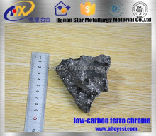 Ferro silicon/ Calcium silicon/Ferro chrome ferroalloy from anyang factory