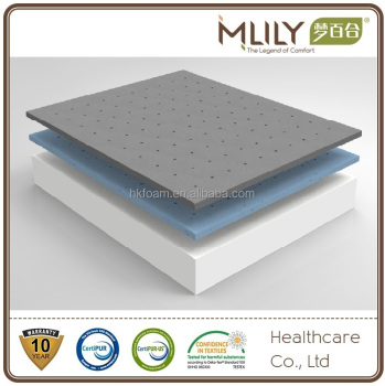 2017 New Design Double Size Memory Foam Composite bedroom Mattress High Quality Memory Foam bedroom Mattress