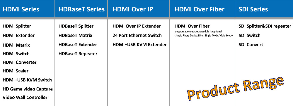 100m 1x4 HDBaseT Splitter, HDCP2.2, support POC, Ethernet, RS232 Pass through HDMI 2.0 HDCP 2.2 4 ports HDBaset Splitter