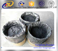 High Quality Best Price Synthetic Graphite Powder for Industry Steelmaking