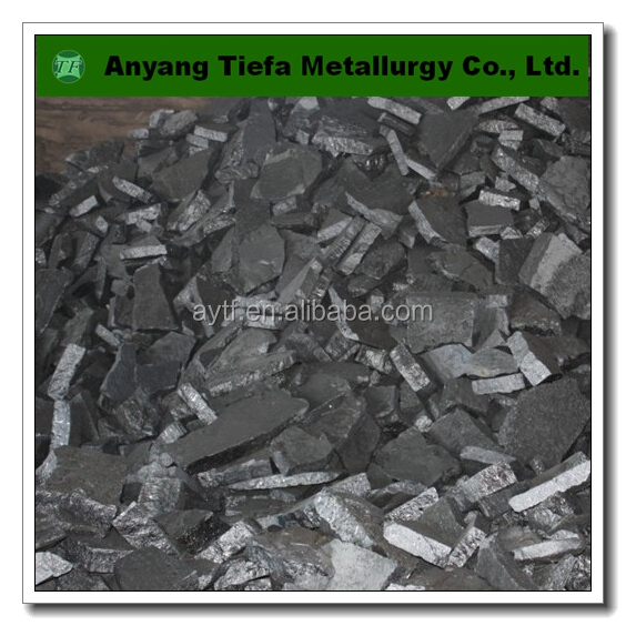 Mineral resources metal alloy , SiMn/silicon manganese