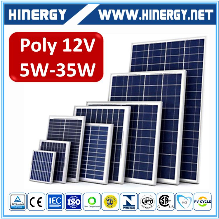 Top Quality Cheapest Price 50w mono solar panel 40w poly solar panel module with best price