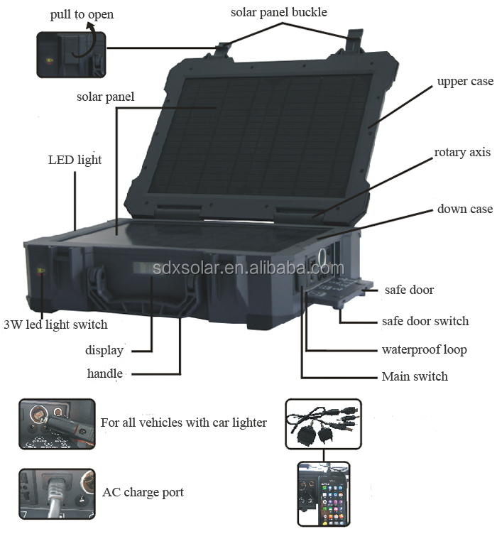 20W new design portable waterproof solar energy system for camping and hiking