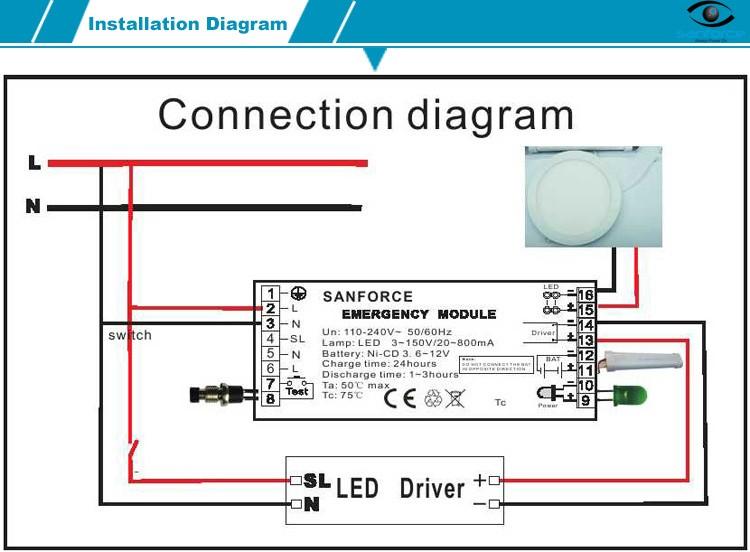 Emergency Lighting Module  Emergency Led Inverter Kit  Led