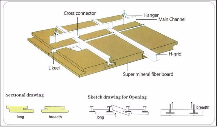 High density heat insulation mineral fiber board view for Mineral fiber board insulation