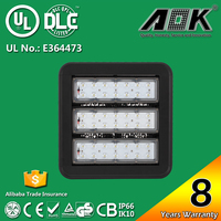 UL DLC cUL TUV GS CE RoSH SAA 8 years Warranty color changing outdoor led flood light with 120lm/w