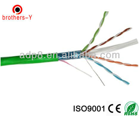 Jaringan Kabel,cca cat6 FTP cable
