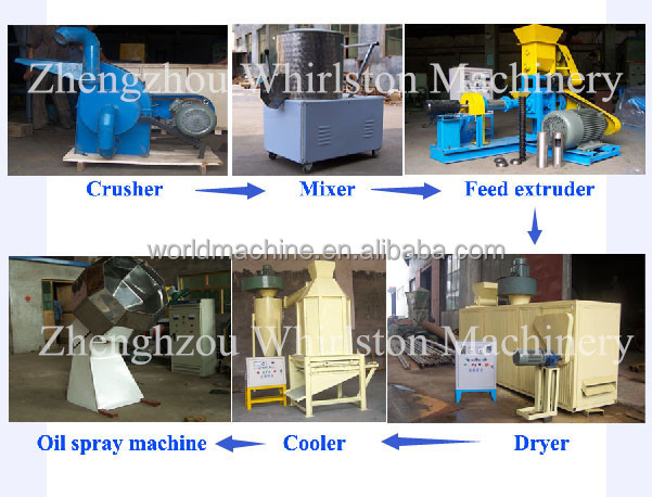 aquarium fish food machine for different capacity