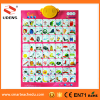 Hot Selling play sound/music/story Portugal Phonetic Alphabet Kids Learning Wall Picture Low price Made in China