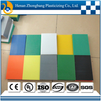 High quality china engineering plastic product customized molded plastic uhmwpe sheet manufacturer