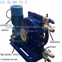 ZHENGZHOU SINCOLAHand Air Pump Auto Gas Water OIL SIPHON Syphon Hose DIY Hand Tools MULTI USE