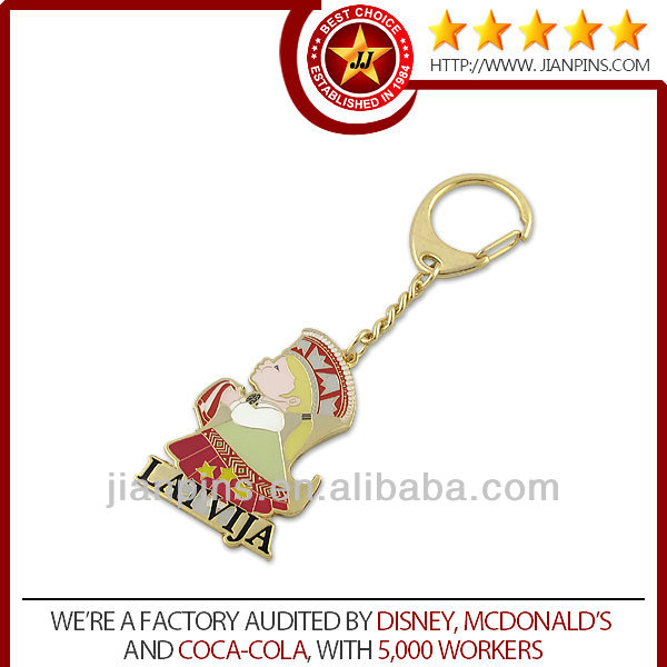 Top selling high quality funny bottle opener key chain