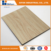 High Quality Cheap Fireproof ACP ,Pet Film 3Mm Aluminum Composite Panel Decorative Interior Wall Panel
