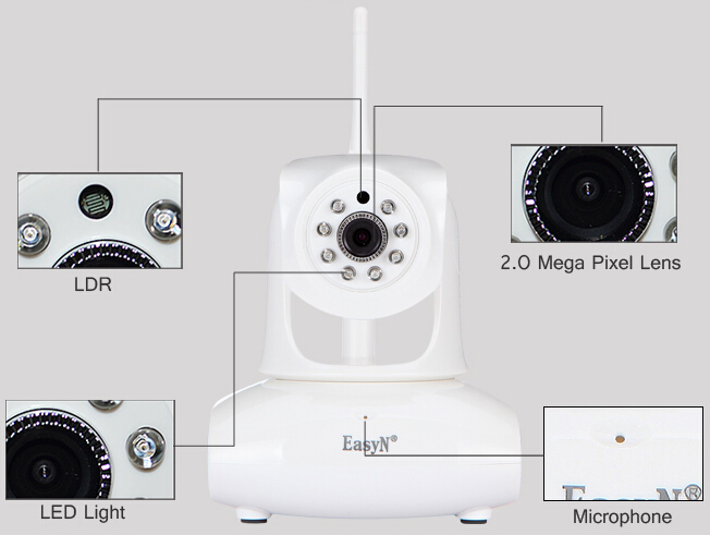 CHINA camera free sample free shipping /h.264 wireless ip camera/2.0 megapixel ip camera with wholesale price
