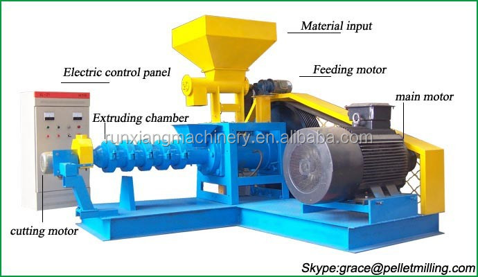 Floating tilapia fish feed production machines in Nigeria