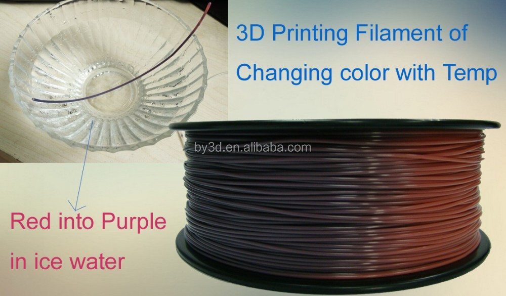Color changing 3d filament in ABS 1.75mm/3.00mm with Temperature or sunshine