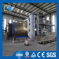 Waste plastic recycling machines cheap price waste tyre and plastic pyrolysis plant