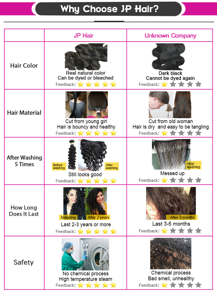 JP Hair High Quality 100% Unprocessed Virgin Brazilian Hair Extension