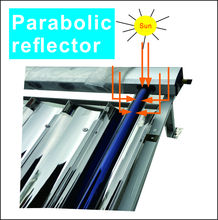 Concentrated solar water parabolic trough solar collector