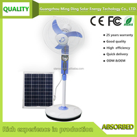 Factory Solar Fan12v Rechargeable Fan Used