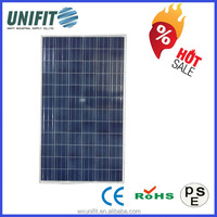 200-250W spolycrystalline 54 cells solar panel container with solar panel manufacturing machines