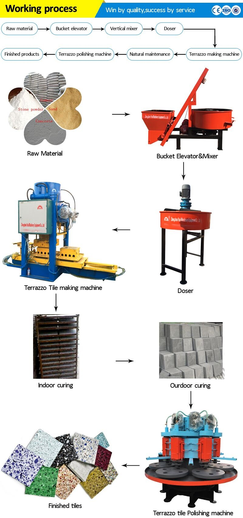 2016 featured products terrazzo tile moulding machinetile making 2016 featured products terrazzo tile moulding machinetile making machinehydraulic press cement automatic dailygadgetfo Image collections