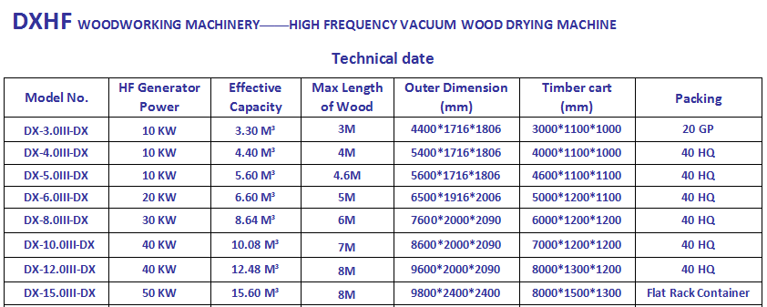 Woodworking RF radio frequency vacuum fast wood drying kiln