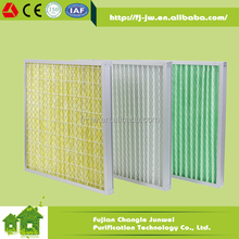 High Technology Polycotton Electrical Panel Fan Filter Washable Panel Filter