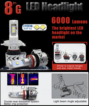 hot sale H4 H7 H8 H11 9005 9006 led light bulb, XPH50 led light bulbs wholesale,50w 3600 lumen h7 led headlight